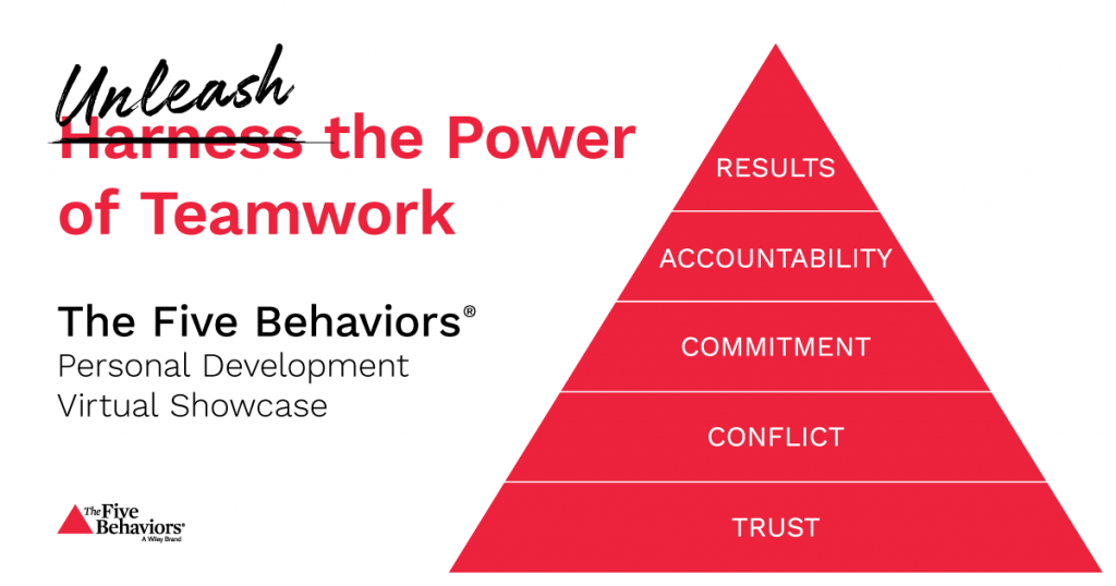 Unleash the Power of Teamwork with The Five Behaviors
