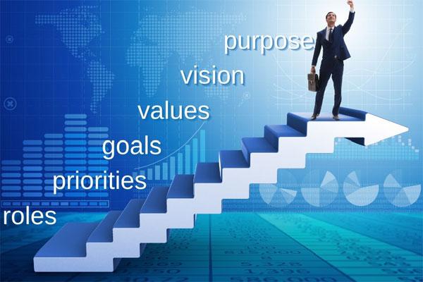 Aligning Your Team's Priorities - Action Strategies